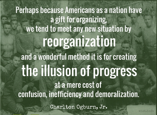 Ogburn - reorganization - wist_info quote