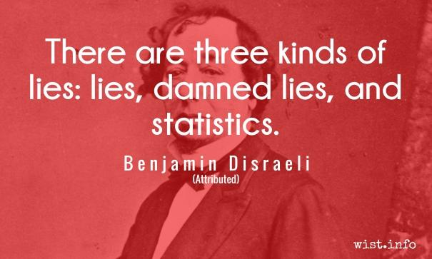 Benjamin Disraeli - lies statistics - wist_info